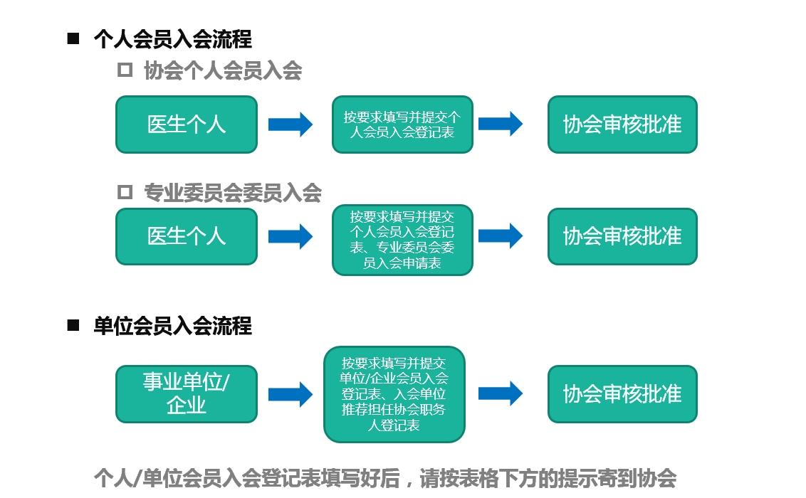 入会流程.jpg
