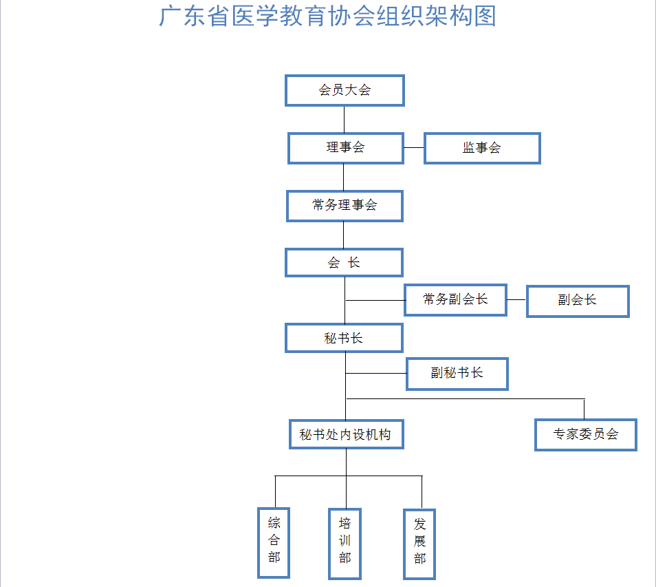 组织结构图.png